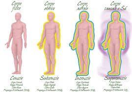 Consulenza: CFS Sindrome Fatica Cronica  Processo del Corpo di Luce